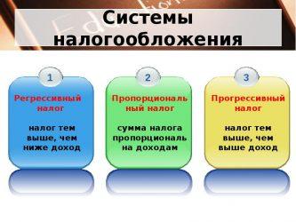 Сколько систем налогообложения существует в России?