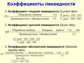 Как посчитать коэффициент текущей ликвидности по балансу?