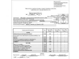 Уточненный бухгалтерский баланс в налоговую