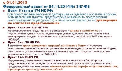 Штраф за непредоставление налоговой декларации физическим лицом